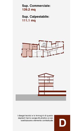 Unità immobiliare ad uso direzionale, posta a piano terra dell'edificio D