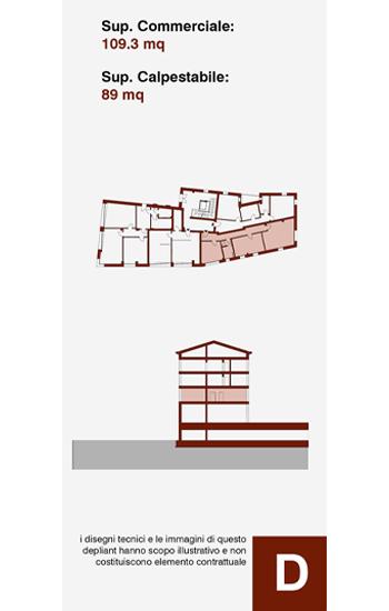 Unità immobiliare ad uso direzionale, posta a piano terra sul lato sud-est dell'edificio D