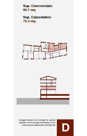 Unità immobiliare ad uso direzionale, posta a piano terra sul lato nord-est dell'edificio D
